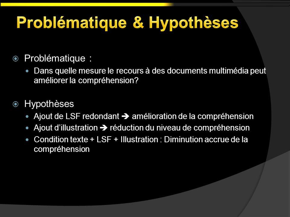 Problématique & Hypothèses