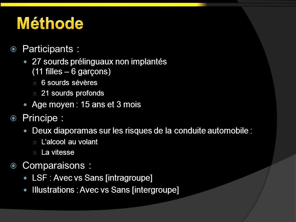 Méthode Participants : Principe : Comparaisons :