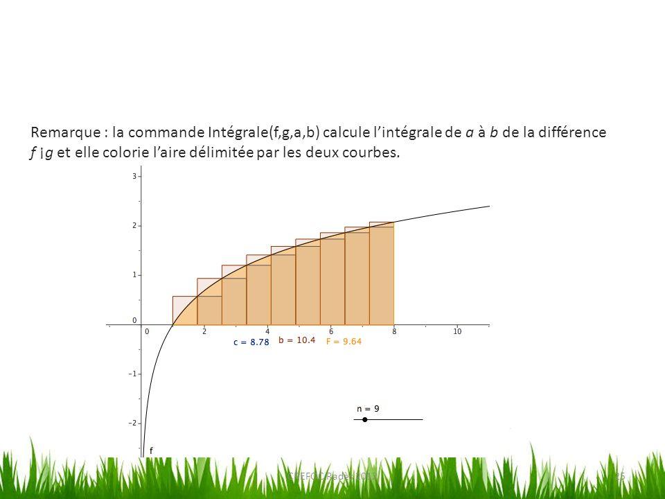 f ¡g et elle colorie l'aire délimitée par les deux courbes.