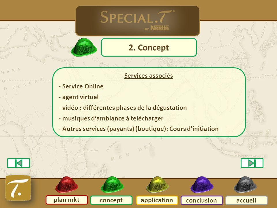 4 concept 2. Concept Services associés - Service Online