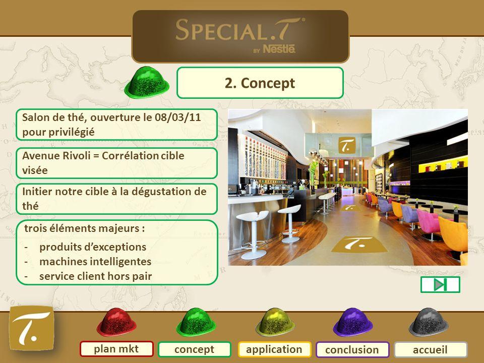 concept 2. Concept Salon de thé, ouverture le 08/03/11 pour privilégié