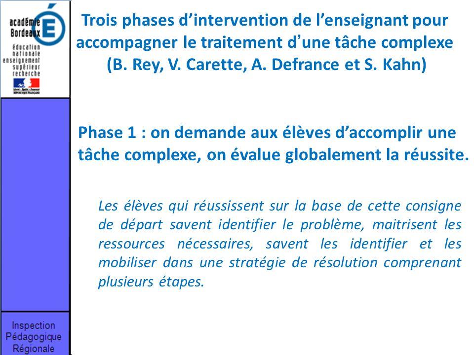Trois phases d'intervention de l'enseignant pour accompagner le traitement d'une tâche complexe (B. Rey, V. Carette, A. Defrance et S. Kahn)