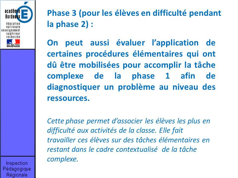 Phase 3 (pour les élèves en difficulté pendant la phase 2) :