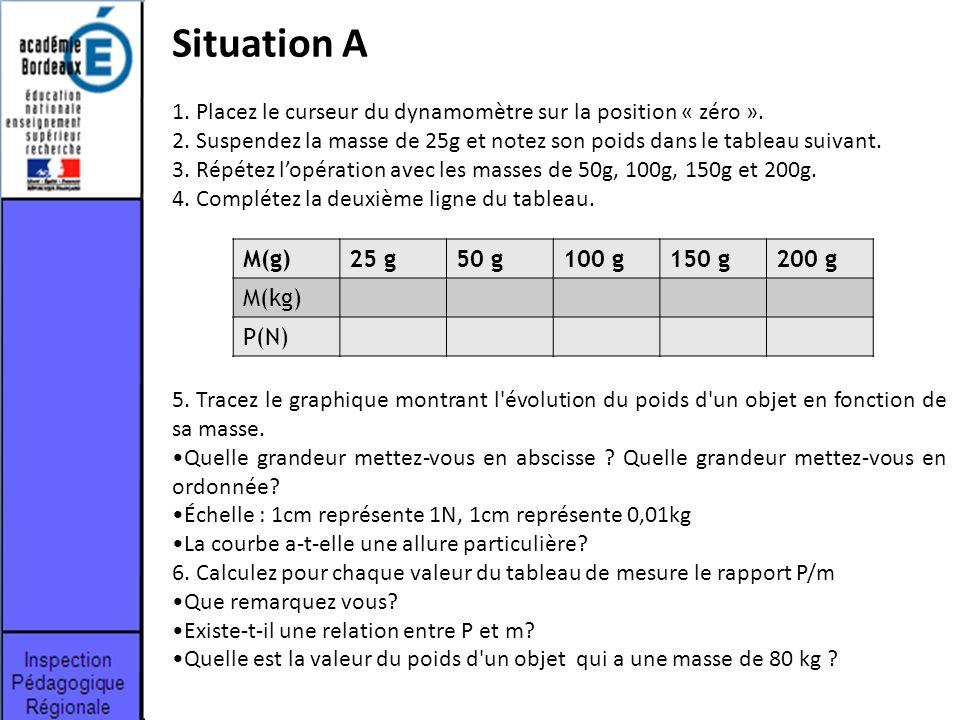Situation A 1. Placez le curseur du dynamomètre sur la position « zéro ». 2. Suspendez la masse de 25g et notez son poids dans le tableau suivant.