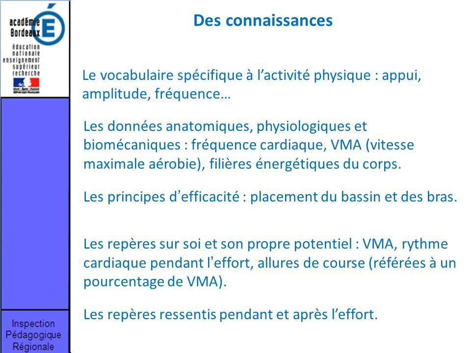 Des connaissances Le vocabulaire spécifique à l'activité physique : appui, amplitude, fréquence…