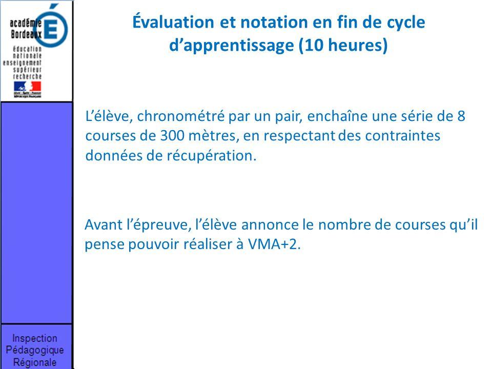 Évaluation et notation en fin de cycle d'apprentissage (10 heures)