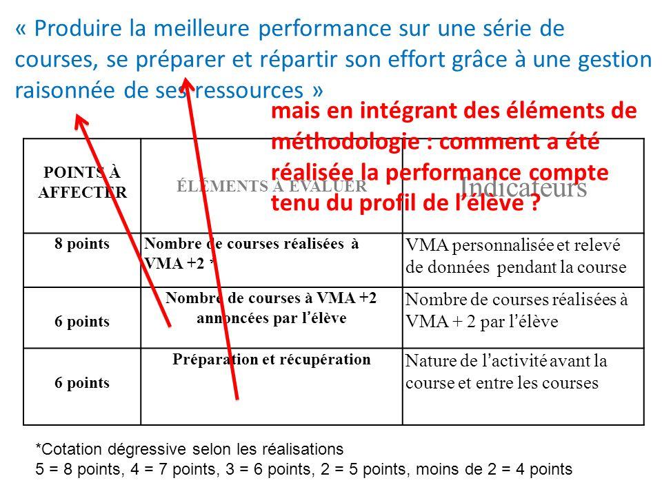 « Produire la meilleure performance sur une série de courses, se préparer et répartir son effort grâce à une gestion raisonnée de ses ressources »
