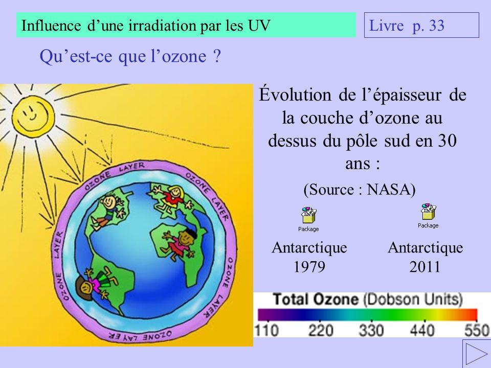 Influence d'une irradiation par les UV