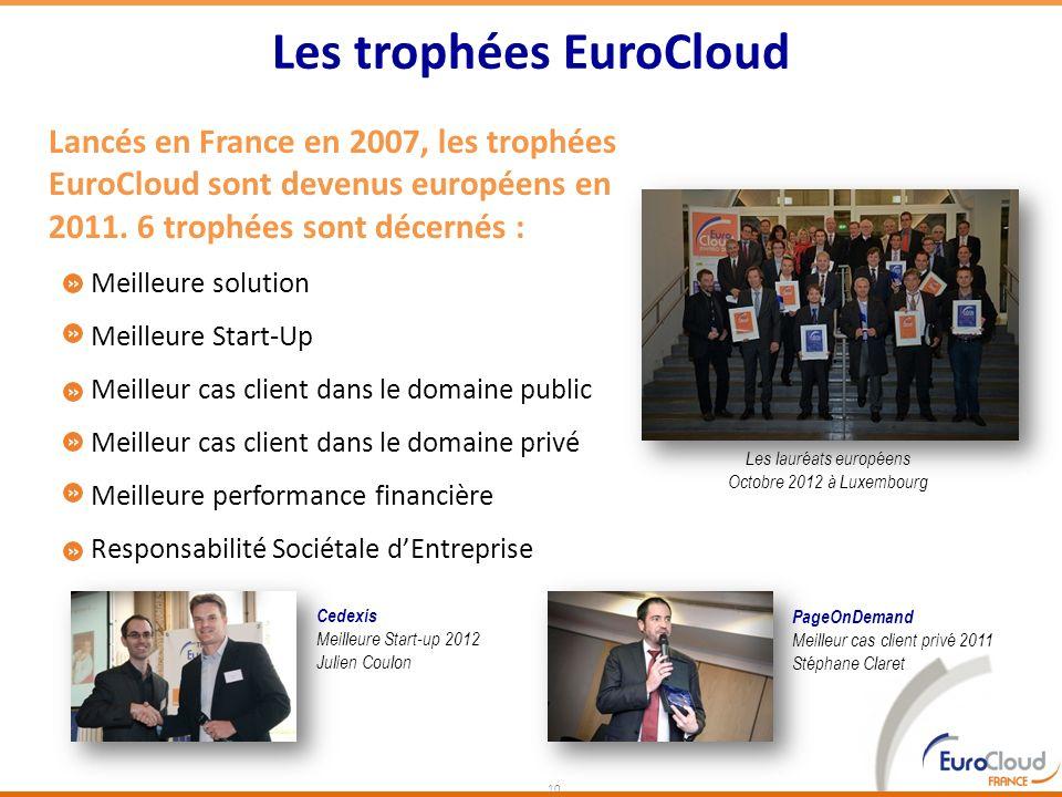 Les trophées EuroCloud