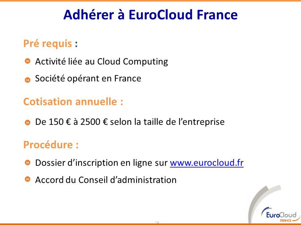 Adhérer à EuroCloud France