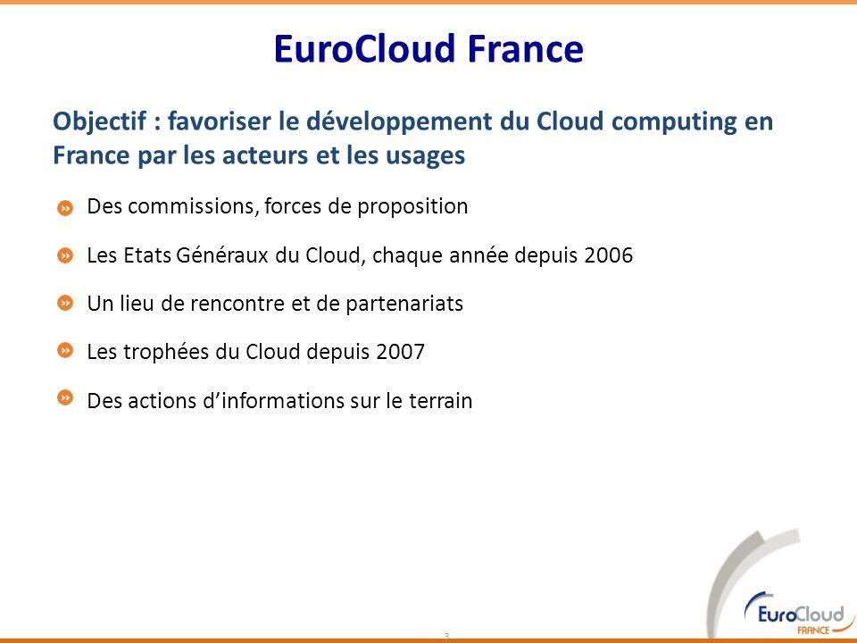 EuroCloud France Objectif : favoriser le développement du Cloud computing en France par les acteurs et les usages.
