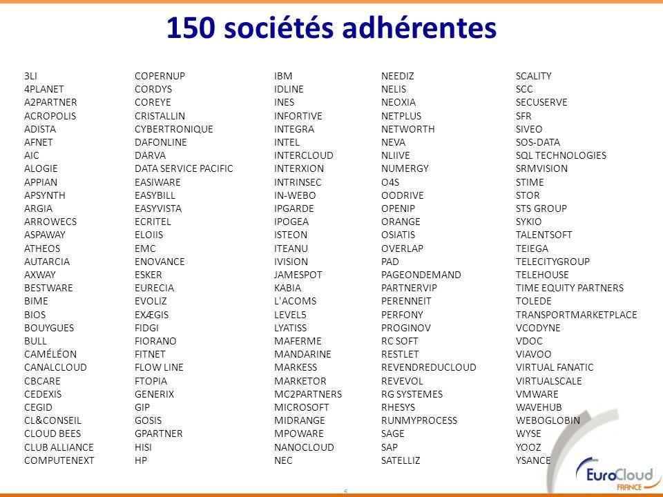 150 sociétés adhérentes 3LI 4PLANET A2PARTNER ACROPOLIS ADISTA AFNET