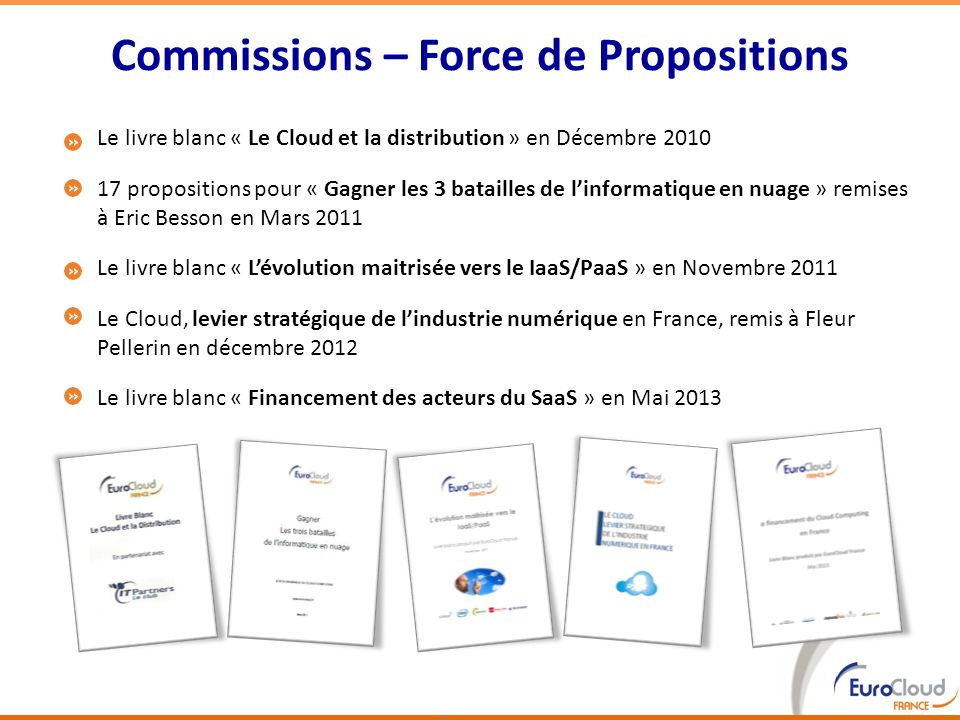 Commissions – Force de Propositions