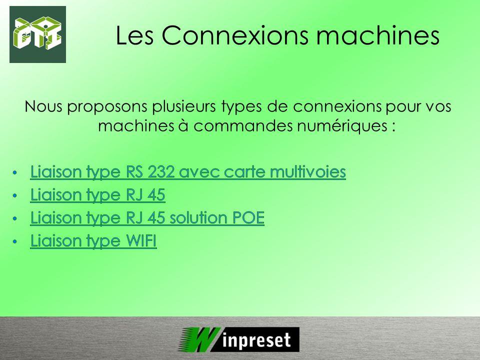 Les Connexions machines