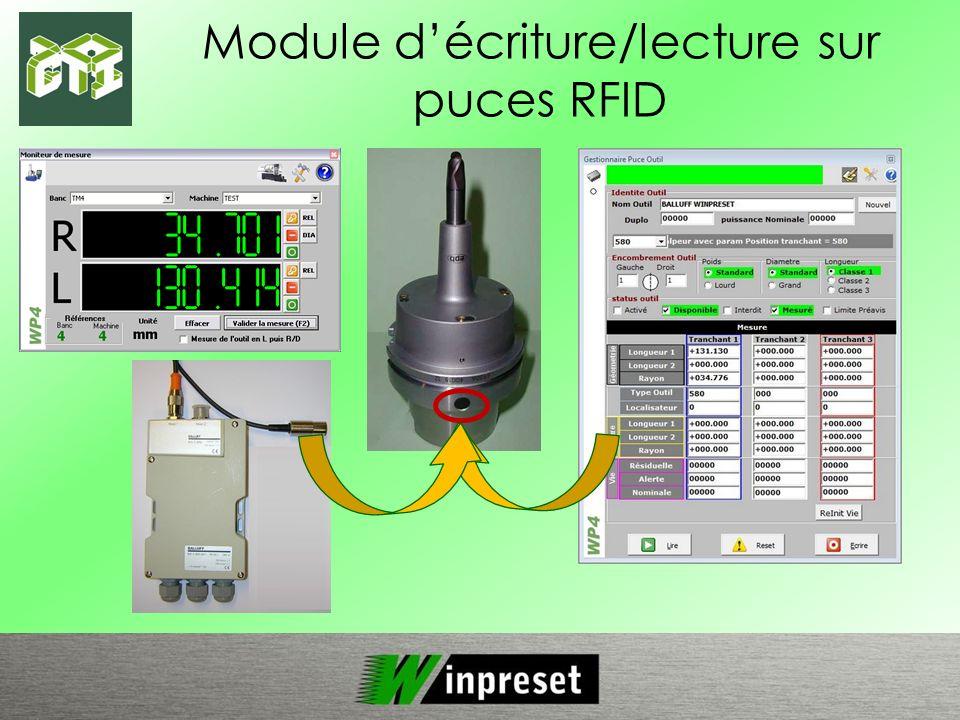 Module d'écriture/lecture sur puces RFID