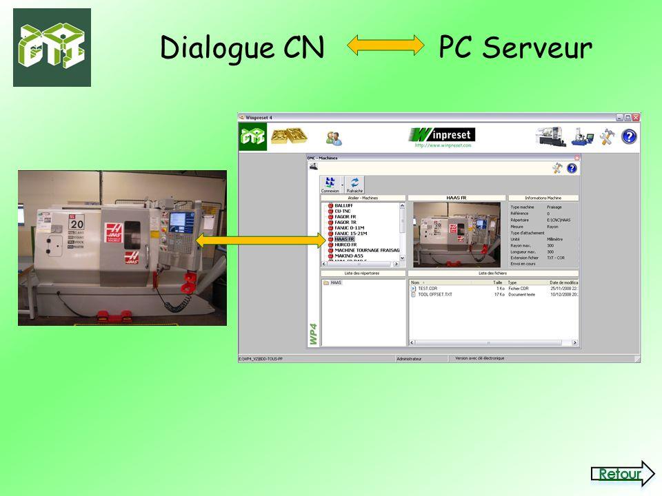 Dialogue CN PC Serveur Retour