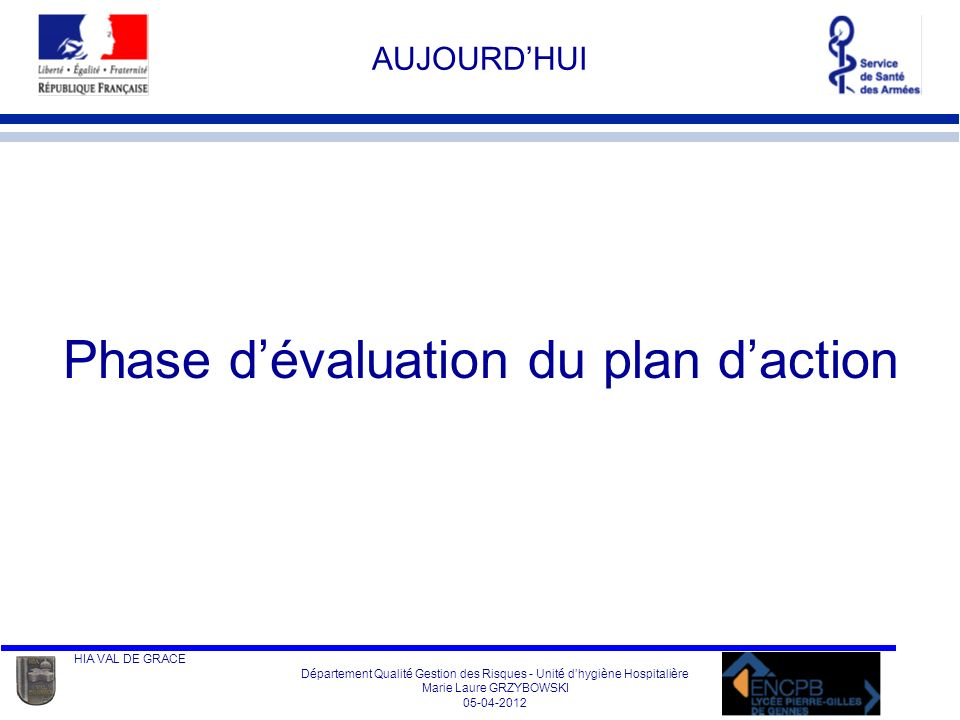 Phase d'évaluation du plan d'action