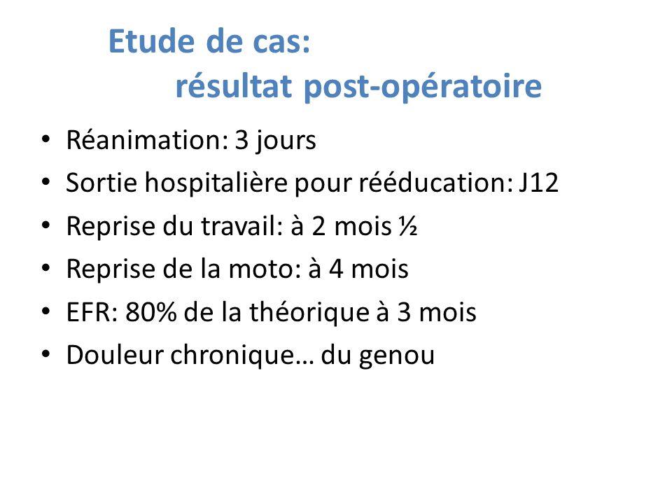 Etude de cas: résultat post-opératoire
