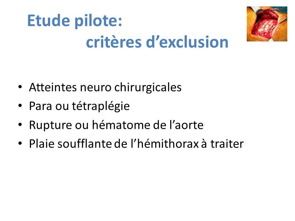 Etude pilote: critères d'exclusion