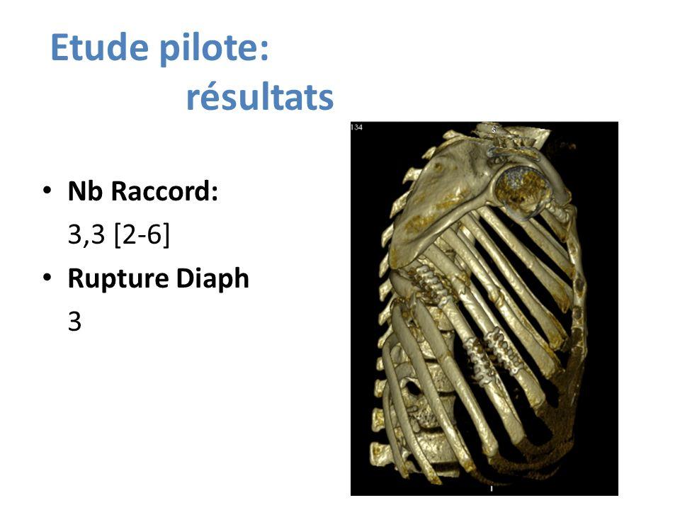 Etude pilote: résultats