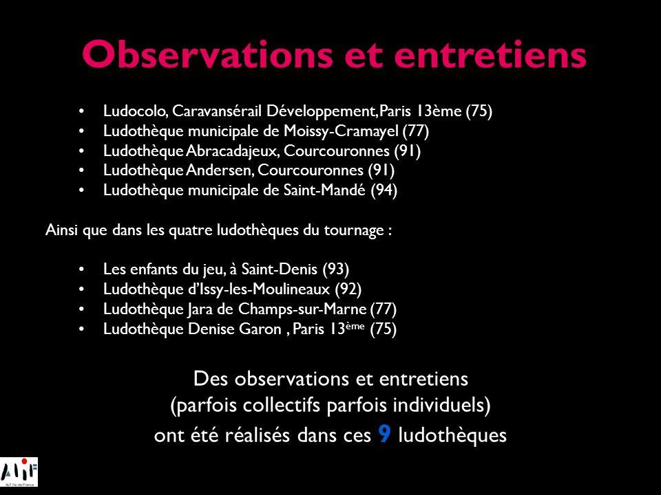 Observations et entretiens
