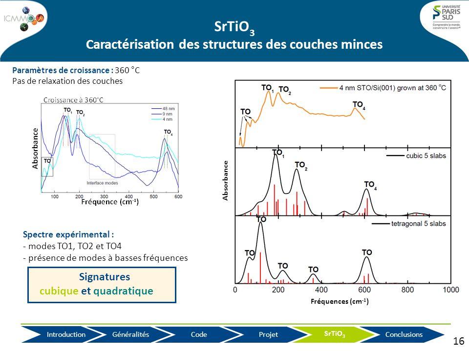 SrTiO3 Caractérisation des structures des couches minces