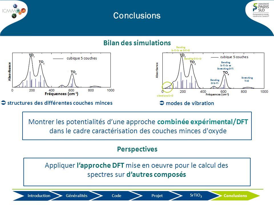 Conclusions Bilan des simulations