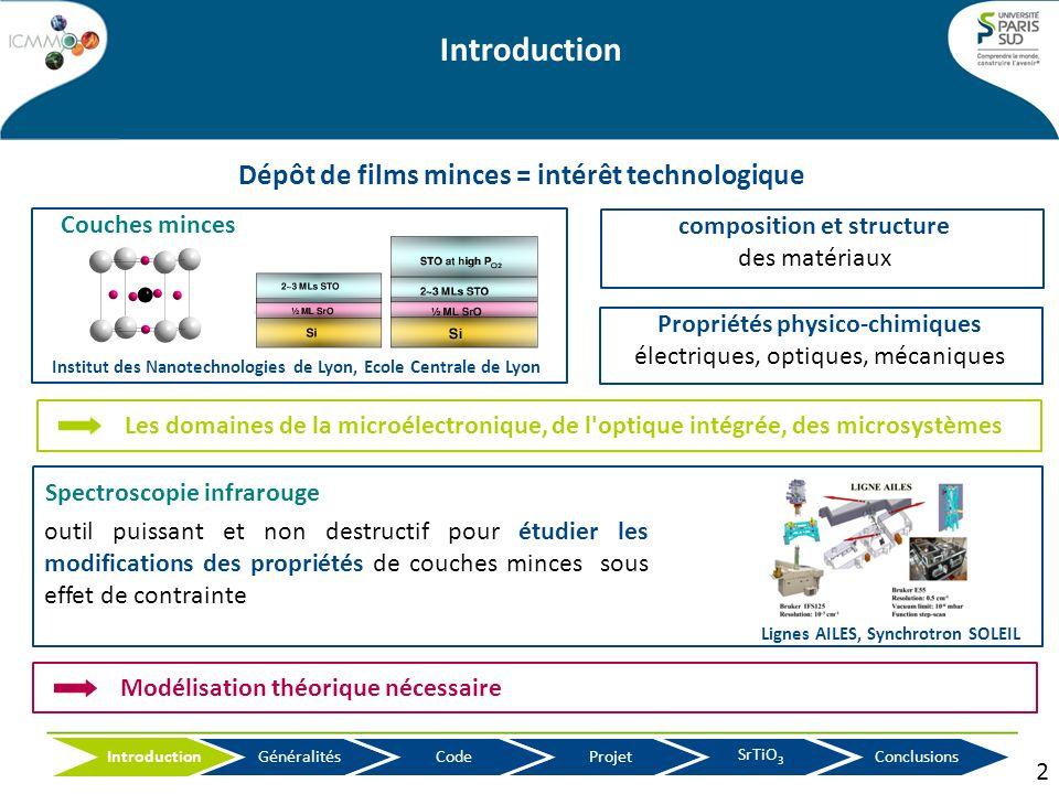Introduction Dépôt de films minces = intérêt technologique