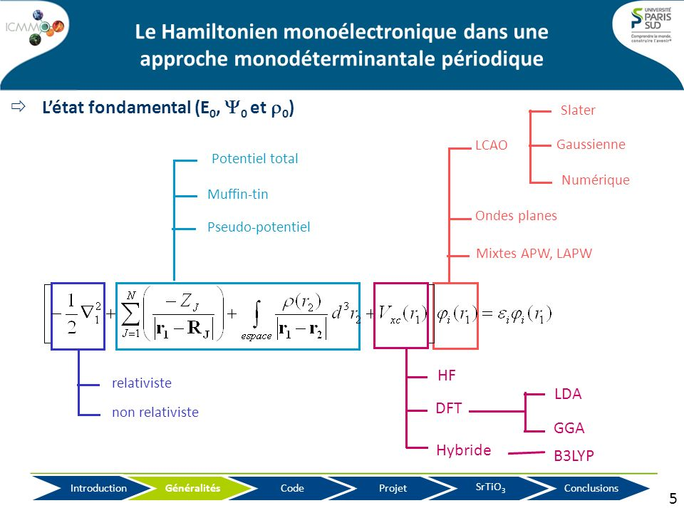 04/11/13 Le Hamiltonien monoélectronique dans une approche monodéterminantale périodique.  L'état fondamental (E0, 0 et 0)