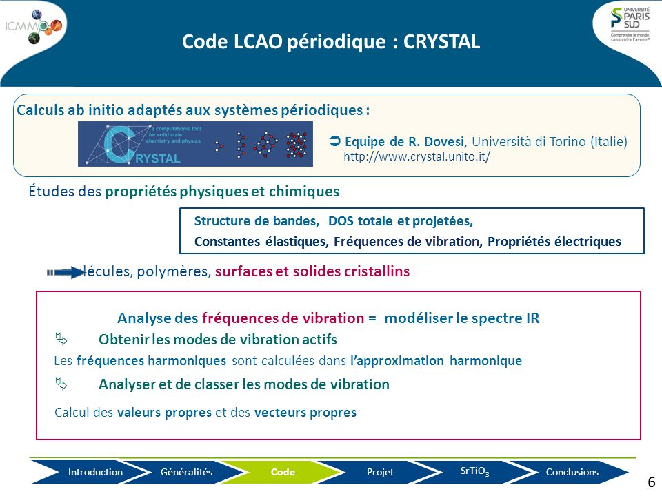 Code LCAO périodique : CRYSTAL