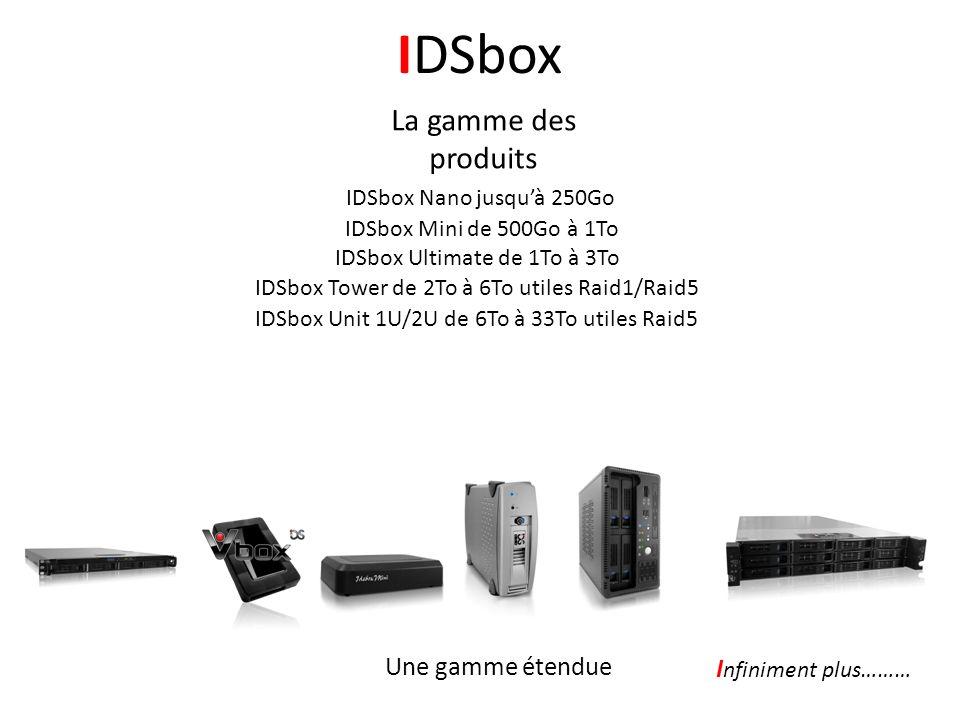 IDSbox La gamme des produits Une gamme étendue Infiniment plus………