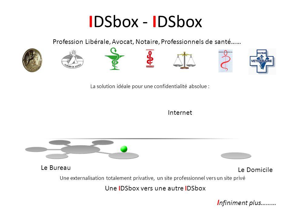 IDSbox - IDSbox Infiniment plus………