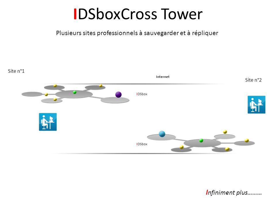 IDSboxCross Tower Infiniment plus………