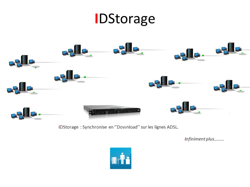 Une IDSbox sur chaque site à sauvegarder, un site principal héberge les réplications sur l'IDStorage.