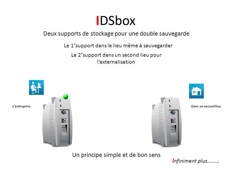 IDSbox Deux supports de stockage pour une double sauvegarde