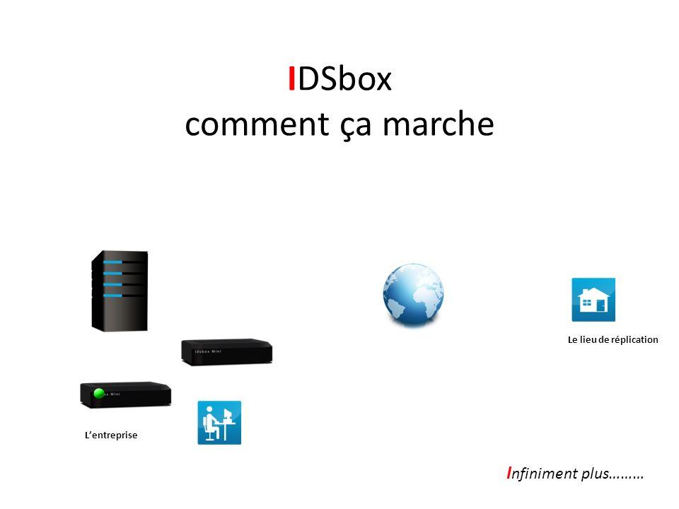 IDSbox comment ça marche