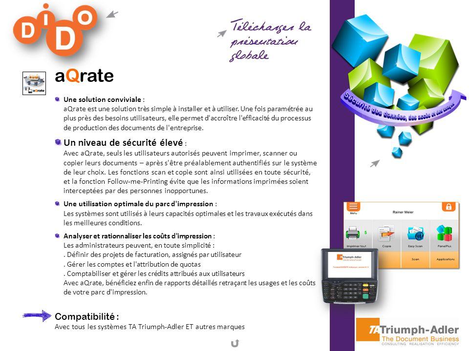aQrate