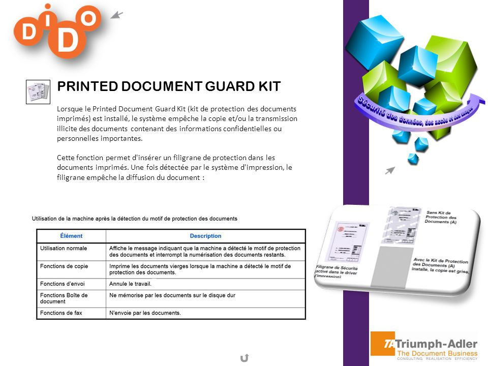 PRINTED DOCUMENT GUARD KIT