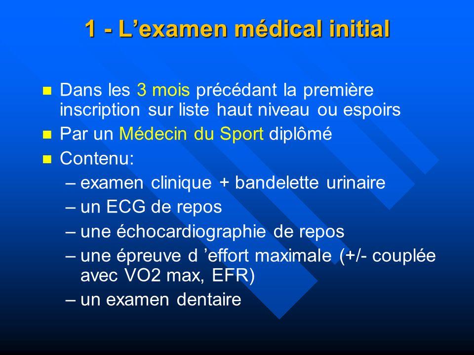 1 - L'examen médical initial