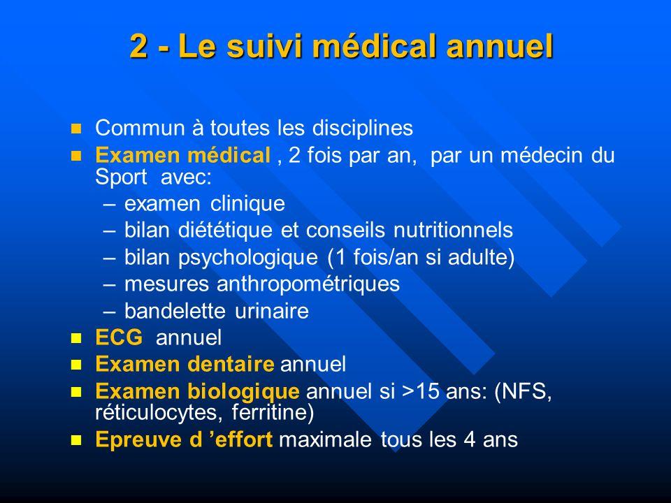 2 - Le suivi médical annuel