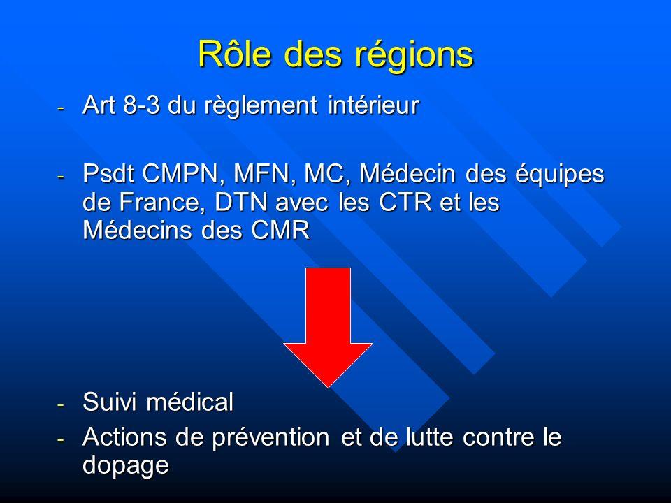 Rôle des régions Art 8-3 du règlement intérieur