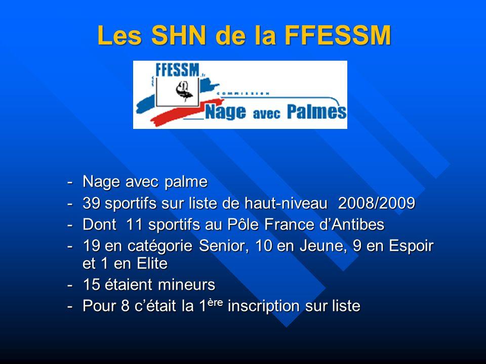 Les SHN de la FFESSM Nage avec palme
