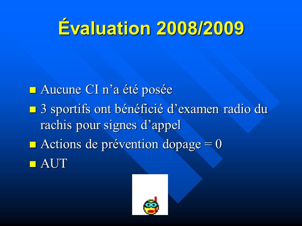 Évaluation 2008/2009 Aucune CI n'a été posée
