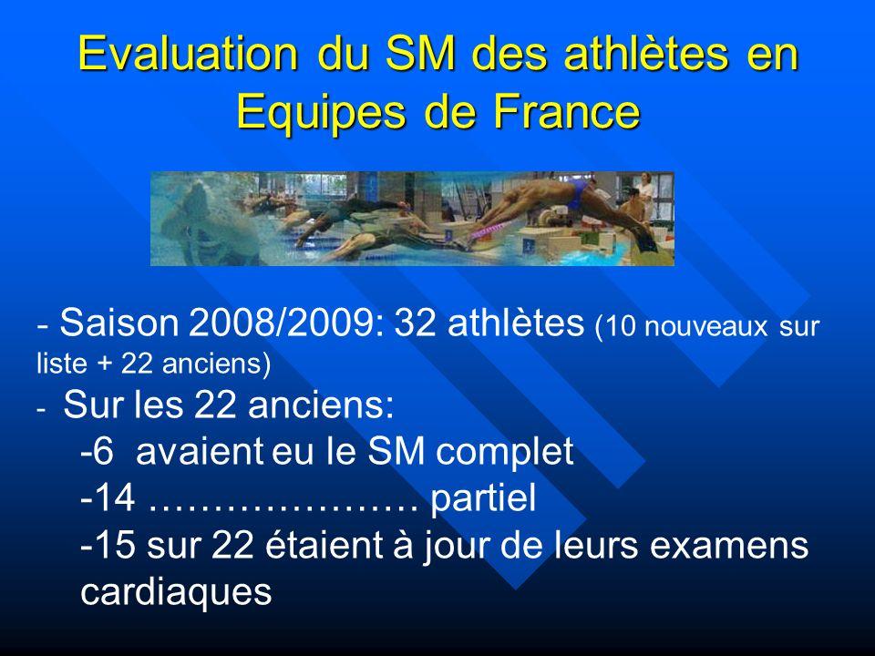 Evaluation du SM des athlètes en Equipes de France