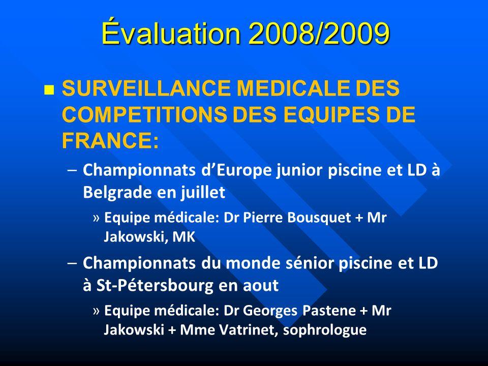 Évaluation 2008/2009SURVEILLANCE MEDICALE DES COMPETITIONS DES EQUIPES DE FRANCE: Championnats d'Europe junior piscine et LD à Belgrade en juillet.