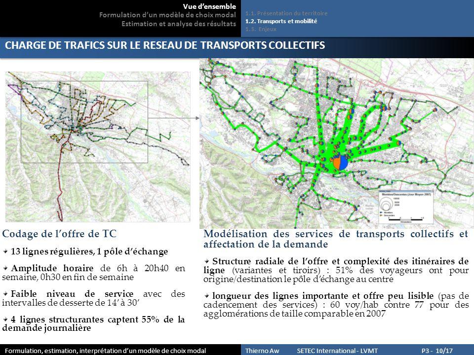 CHARGE DE TRAFICS SUR LE RESEAU DE TRANSPORTS COLLECTIFS