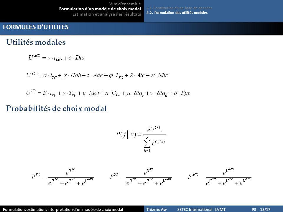 Probabilités de choix modal