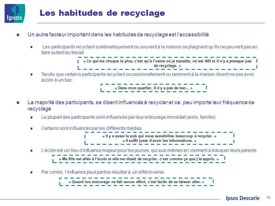 Les habitudes de recyclage