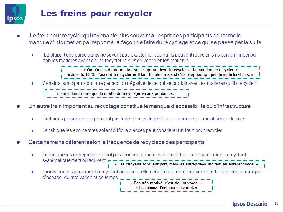 Les freins pour recycler