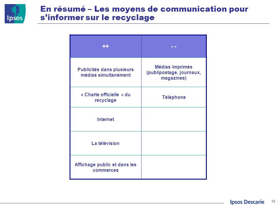 En résumé – Les moyens de communication pour s'informer sur le recyclage